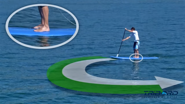 How to turn with your Stand Up Paddleboard ?