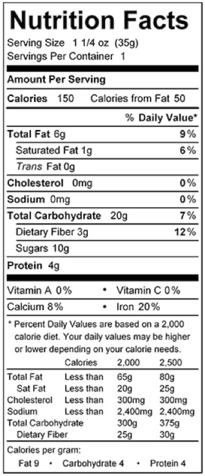 Nutrition tips for SUP