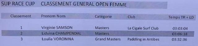 General open F