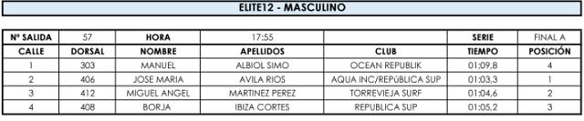Madrid SUP Games 12 Hommes