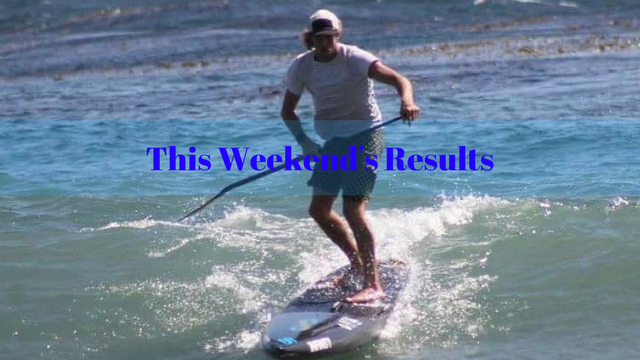 This Weekend's Results: Malibu Downwinder, Agios Nikolaos On SUP, Olukai Ho'Olauléa, Caspe SUP Race