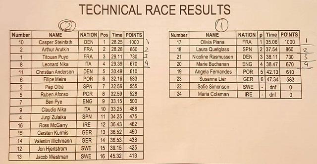 EuroSUP Technical Race