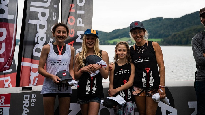Red Paddle Co Dragon World Championships 2019: Race the Lake with Your Family!