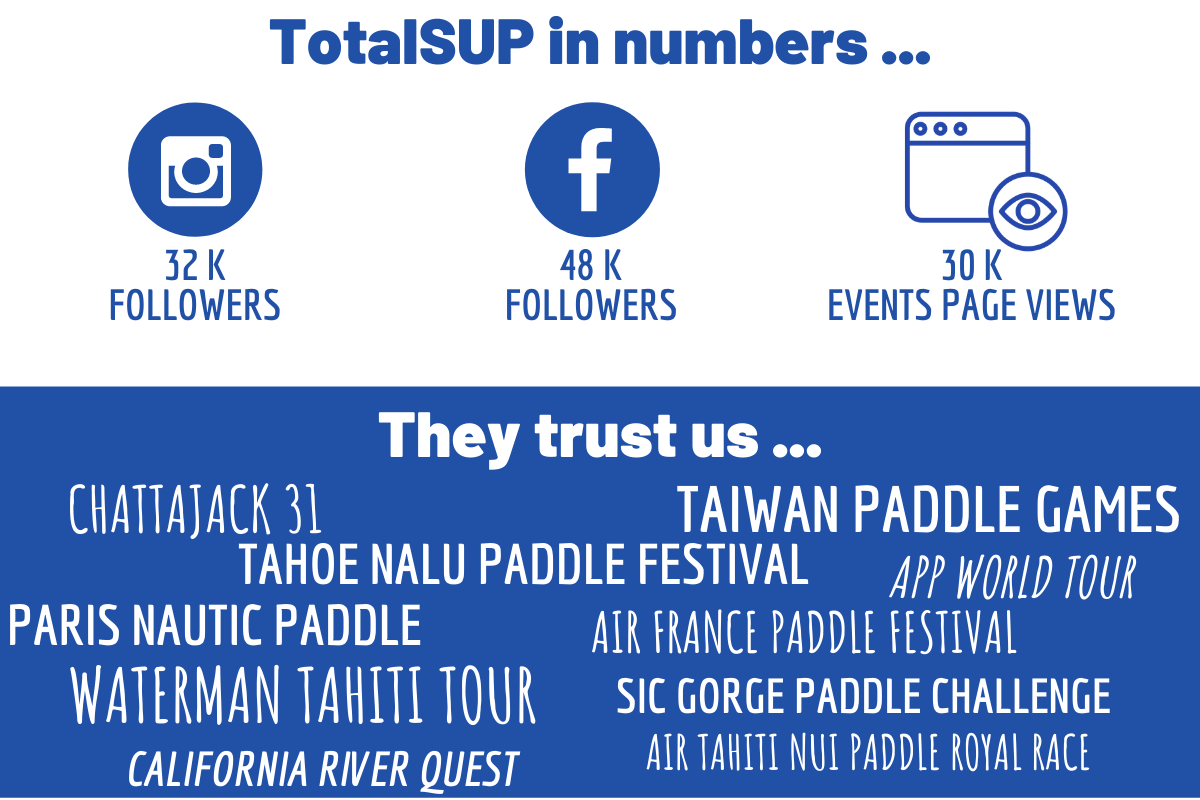 TotalSUP in numbers